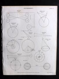 Rees 1820 Antique Print. Astronomy 09 Density, Earth, Dichotomy